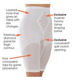 Корректирующие панталоны с завышенной талией очень больших размеров R6205xx