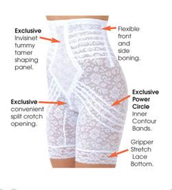 Корректирующие панталоны с завышенной талией больших размеров R6207x