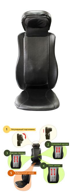 Накидка на кресло для автомобиля для массажа спины Massage Master